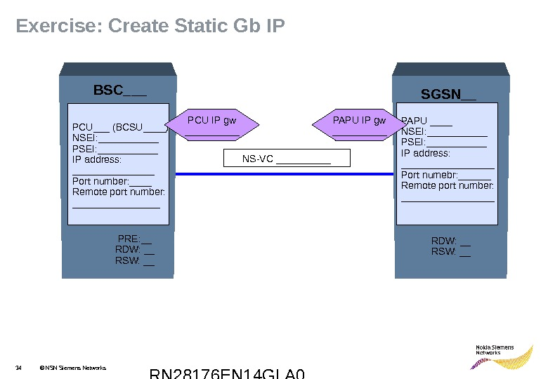 RN 28176 EN 14 GLA 034 © NSN Siemens Networks. Exercise: Create Static Gb IP NS-VC
