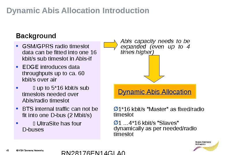 RN 28176 EN 14 GLA 043 © NSN Siemens Networks. Dynamic Abis Allocation Introduction • GSM/GPRS