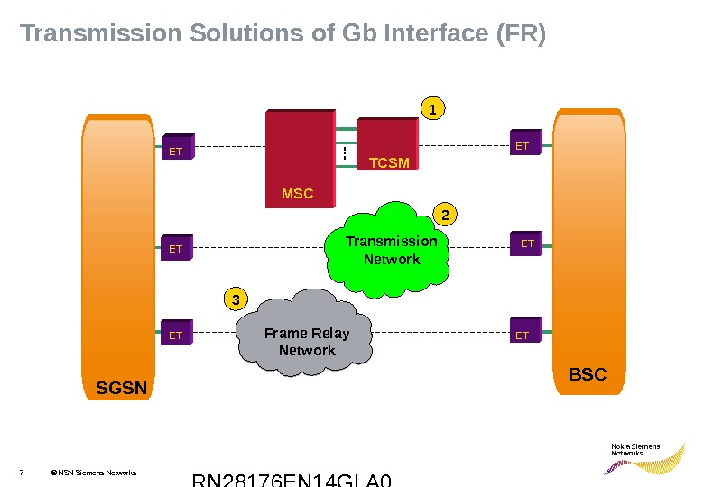 RN 28176 EN 14 GLA 07 © NSN Siemens Networks. Transmission Solutions of Gb Interface (FR)