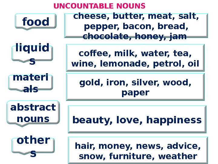 UNCOUNTABLE NOUNS cheese, butter, meat, salt,  pepper, bacon, bread,  chocolate, honey, jam coffee, milk,