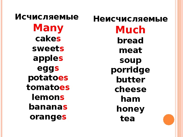 Исчисляемые Many cake s sweet s apple s egg s potato es tomato es lemon s