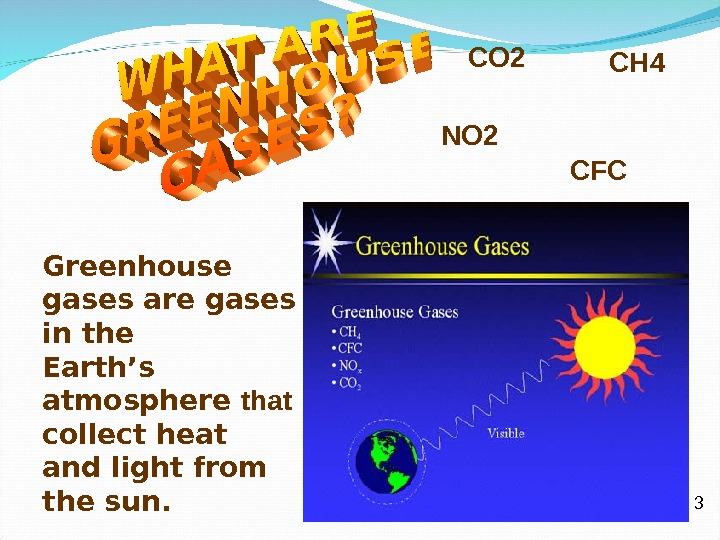 Greenhouse gases are gases in the Earth's atmosphere that collect heat  and light from the