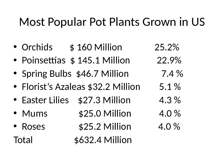 Most Popular Pot Plants Grown in US • Orchids  $ 160 Million  25. 2