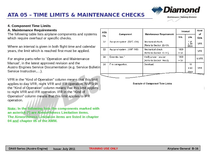 TRAINING USE ONLYATA 05 – TIME LIMITS & MAINTENANCE CHECKS Airplane General B-164. Component Time Limits
