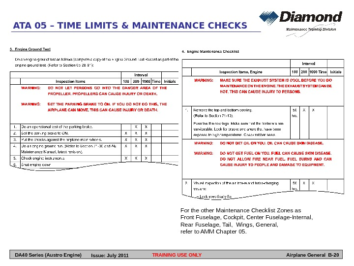 TRAINING USE ONLYATA 05 – TIME LIMITS & MAINTENANCE CHECKS Airplane General B-20 For the other