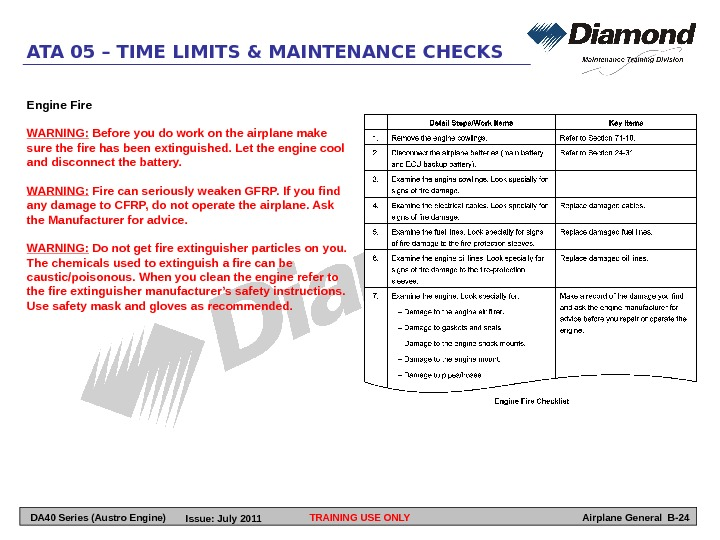 TRAINING USE ONLYATA 05 – TIME LIMITS & MAINTENANCE CHECKS Airplane General B-24 Engine Fire WARNING: