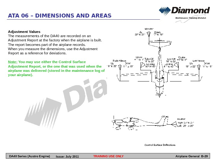 TRAINING USE ONLYATA 06 – DIMENSIONS AND AREAS Airplane General B-29 Adjustment Values The measurements of