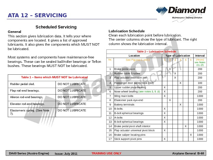 TRAINING USE ONLYATA 12 – SERVICING Airplane General B-60 Table 1 – Items which MUST NOT