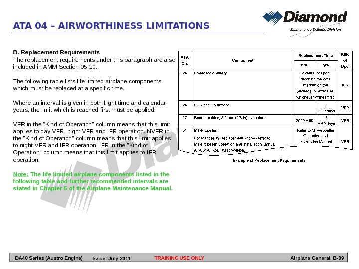 TRAINING USE ONLYATA 04 – AIRWORTHINESS LIMITATIONS Airplane General B-09 B. Replacement Requirements The replacement requirements