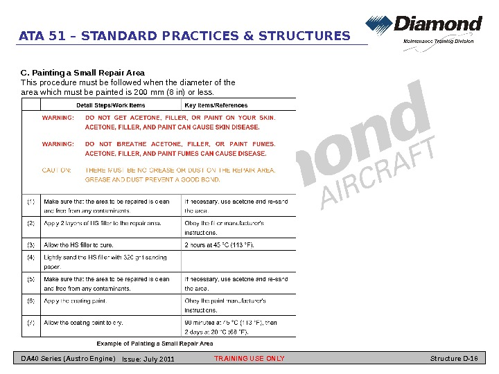 ATA 51 – STANDARD PRACTICES & STRUCTURES C. Painting a Small Repair Area This procedure must