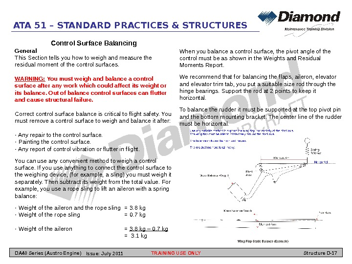 ATA 51 – STANDARD PRACTICES & STRUCTURES Control Surface Balancing General This Section tells you how