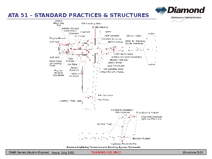 ATA 51 – STANDARD PRACTICES & STRUCTURES TRAINING USE ONLY Structure D-20 DA 40 Series (Austro