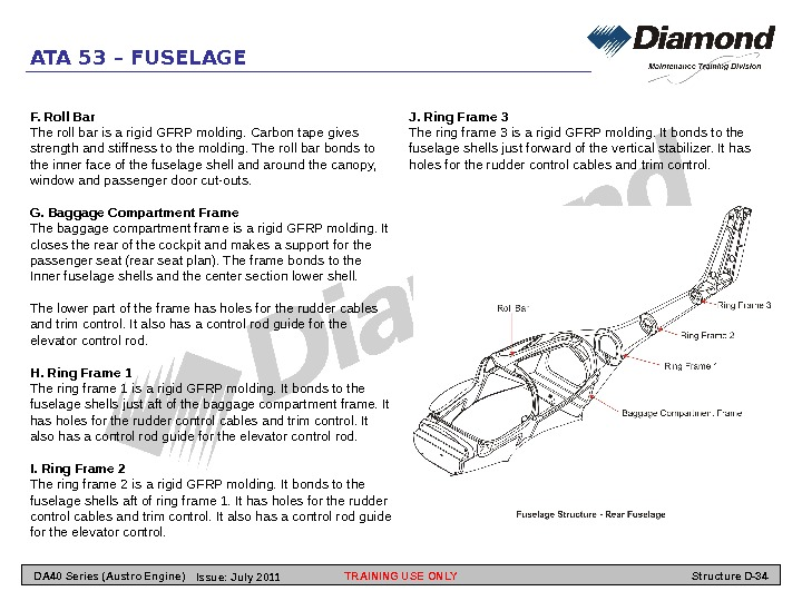 ATA 53 – FUSELAGE F. Roll Bar The roll bar is a rigid GFRP molding. Carbon