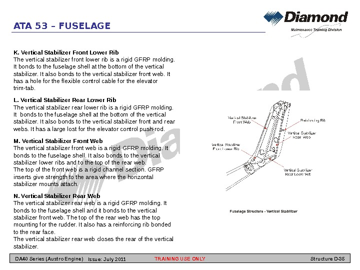 ATA 53 – FUSELAGE K. Vertical Stabilizer Front Lower Rib The vertical stabilizer front lower rib