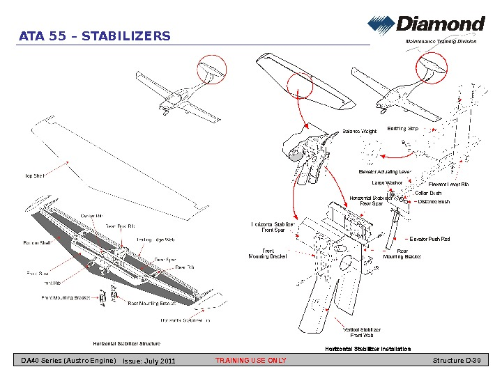 ATA 55 – STABILIZERS TRAINING USE ONLY Structure D-39 DA 40 Series (Austro Engine) Issue: July
