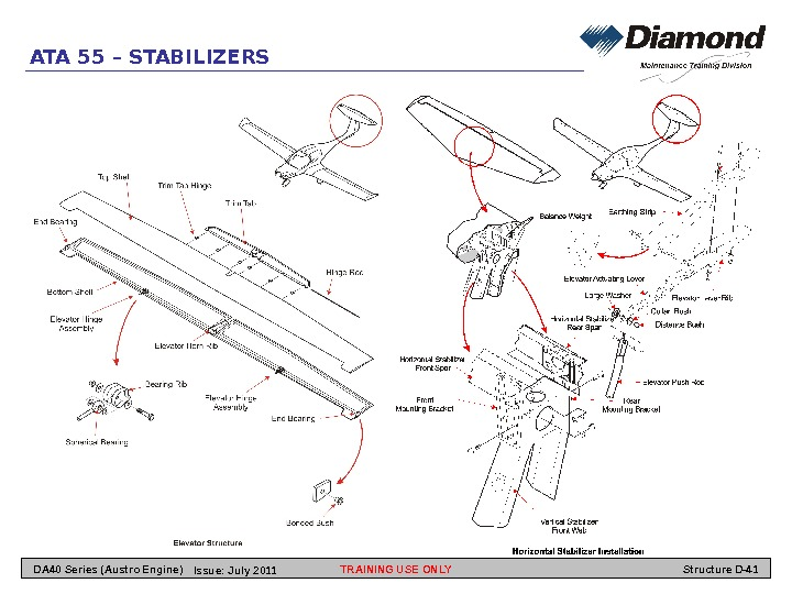 ATA 55 – STABILIZERS TRAINING USE ONLY Structure D-41 DA 40 Series (Austro Engine) Issue: July
