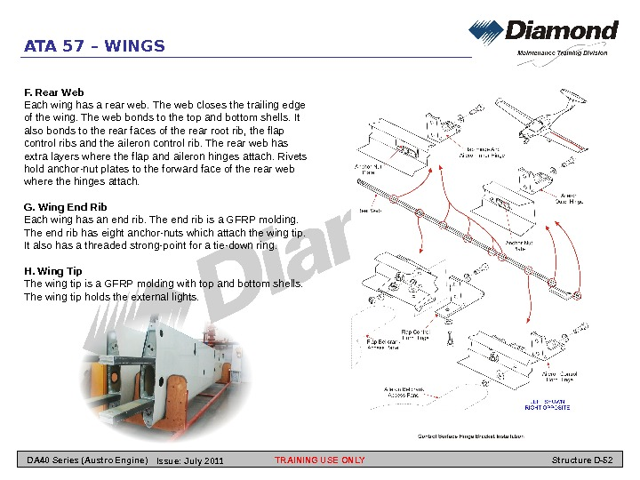 ATA 57 – WINGS F. Rear Web Each wing has a rear web. The web closes