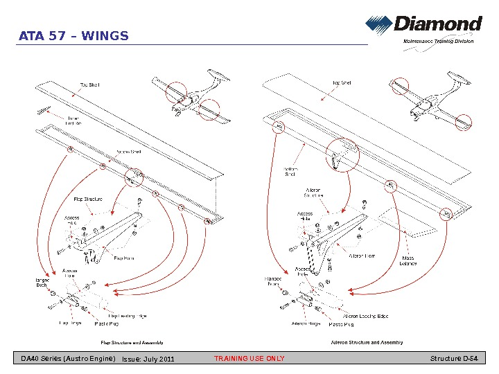ATA 57 – WINGS TRAINING USE ONLY Structure D-54 DA 40 Series (Austro Engine) Issue: July