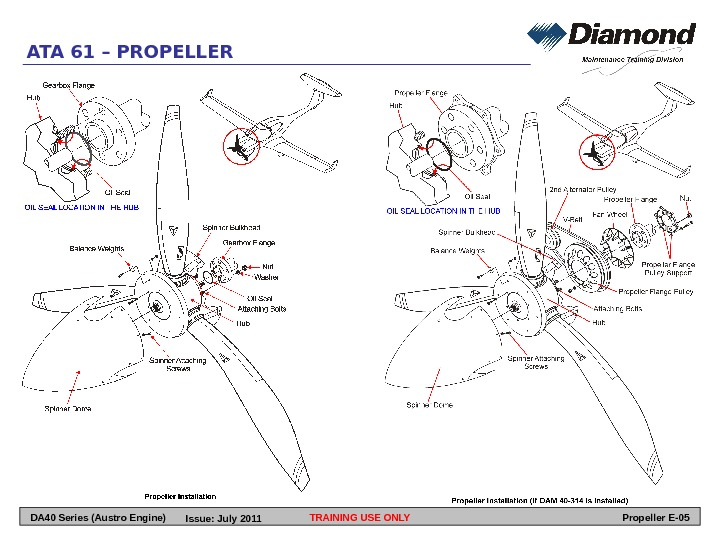 ATA 61 – PROPELLER TRAINING USE ONLY Propeller E-05 DA 40 Series (Austro Engine) Issue: July