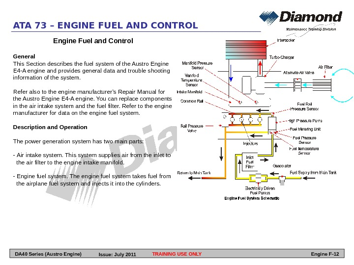 ATA 73 – ENGINE FUEL AND CONTROL Engine Fuel and Control General This Section describes the
