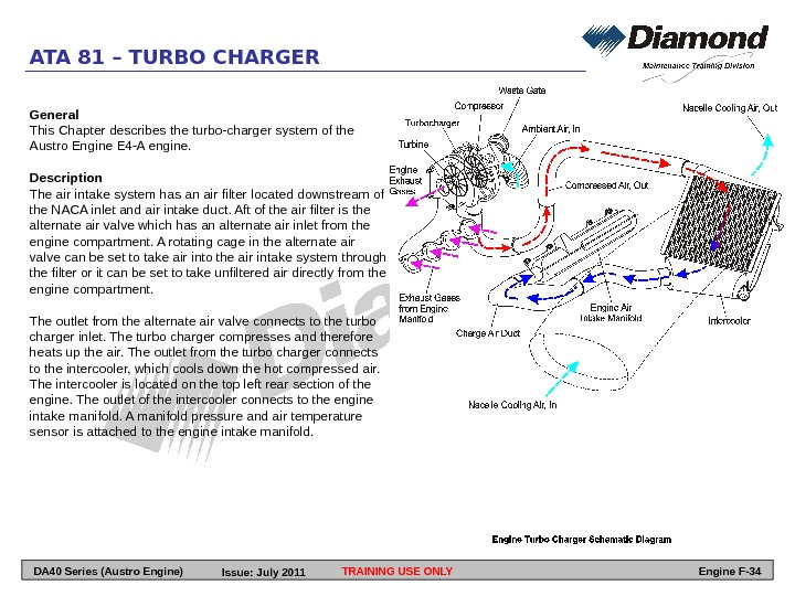 ATA 81 – TURBO CHARGER General This Chapter describes the turbo-charger system of the Austro Engine