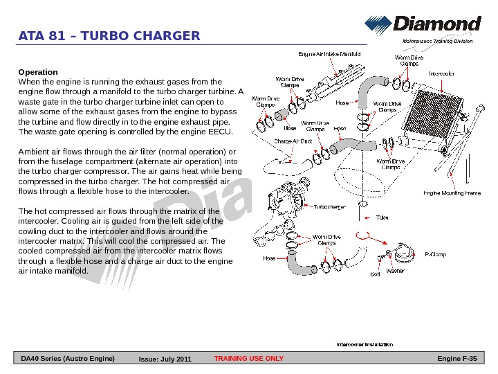 ATA 81 – TURBO CHARGER Operation When the engine is running the exhaust gases from the