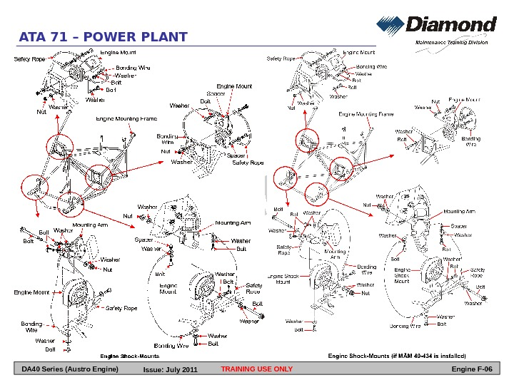ATA 71 – POWER PLANT TRAINING USE ONLY Engine F-06 DA 40 Series (Austro Engine) Issue: