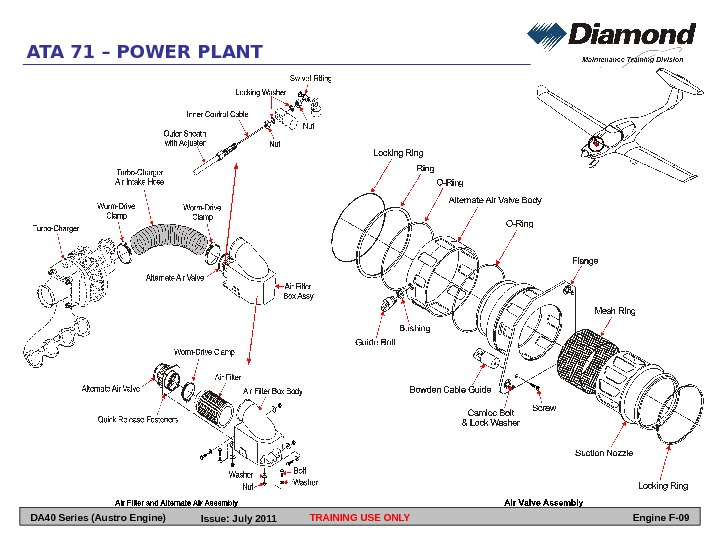 ATA 71 – POWER PLANT TRAINING USE ONLY Engine F-09 DA 40 Series (Austro Engine) Issue: