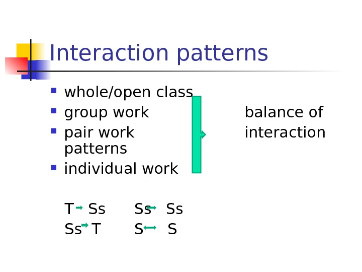 Interaction patterns whole/open class group work    balance of pair work