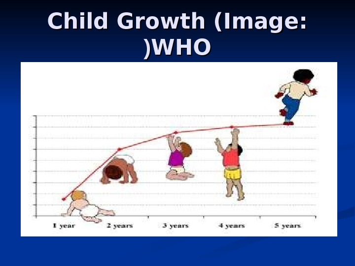 Child Growth (Image:  WHOWHO ((