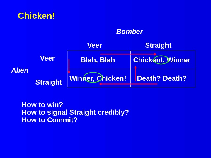 Chicken! Blah, Blah  Chicken!, Winner, Chicken!  Death?  Bomber  Veer
