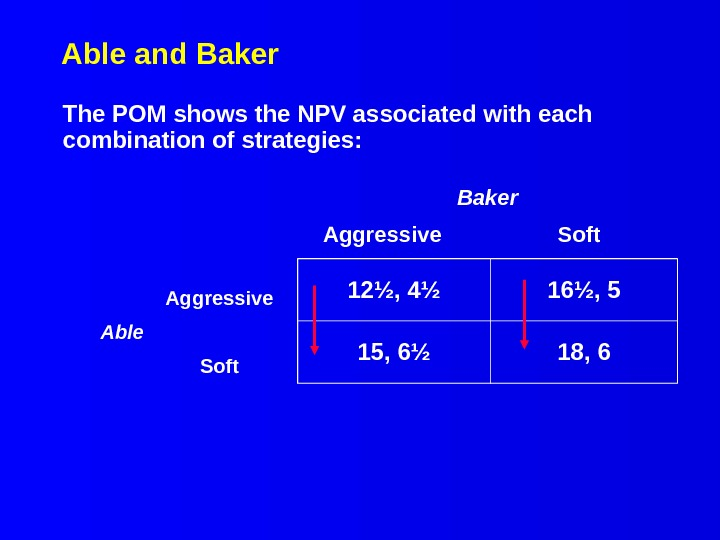 Able and Baker 12½, 4½ 16½, 5 15, 6½ 18, 6 Baker Aggressive