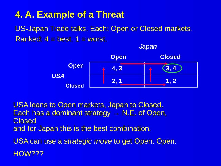4. A. Example of a Threat US-Japan Trade talks. Each: Open or Closed markets. Ranked: 4