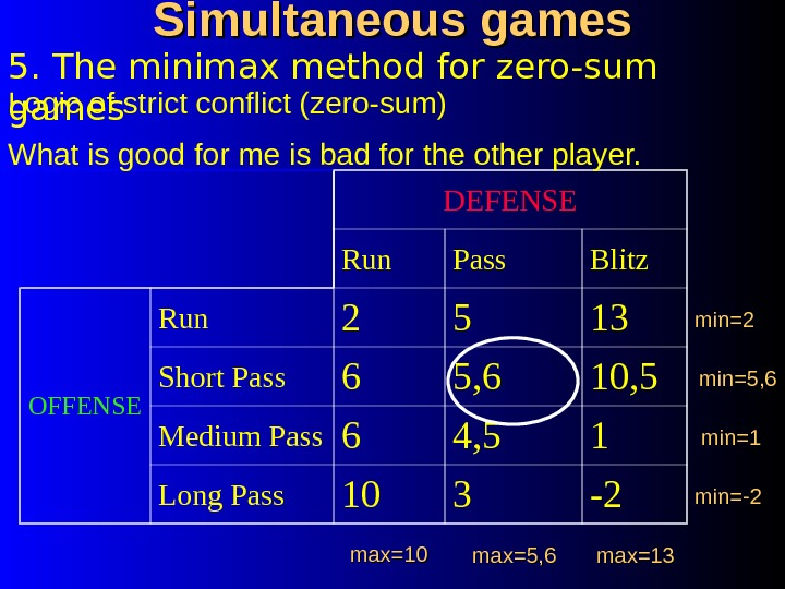 Simultaneous games DEFENSE Run Pass Blitz OFFENSE Run 2 5 13 Short Pass 6 5, 6