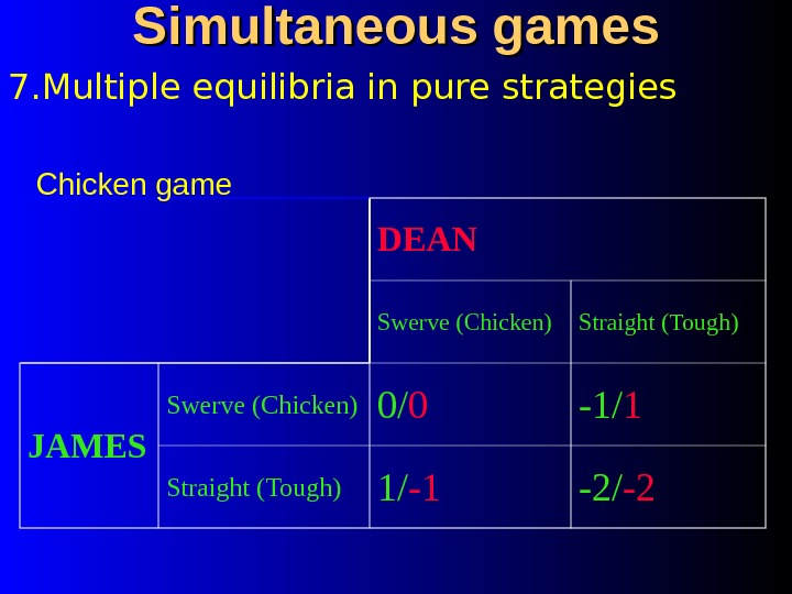 Simultaneous games DEAN Swerve (Chicken) Straight (Tough) JAMES Swerve (Chicken) 0/ 0 -1/ 1 Straight (Tough)