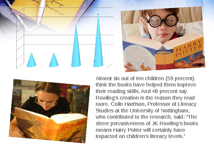 Almost six out of ten children (59 percent) think the books have helped them improve their