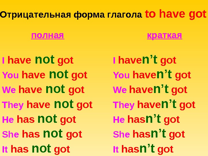 Отрицательная форма глагола  to have got полная I  have not  got You