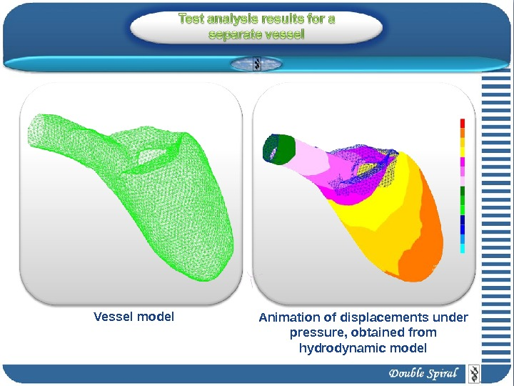 Vessel model Animation of displacements under  pressure, obtained from hydrodynamic  model