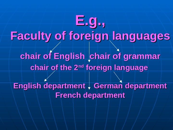 E. g. , Faculty of foreign languages  chair of English  chair of grammar