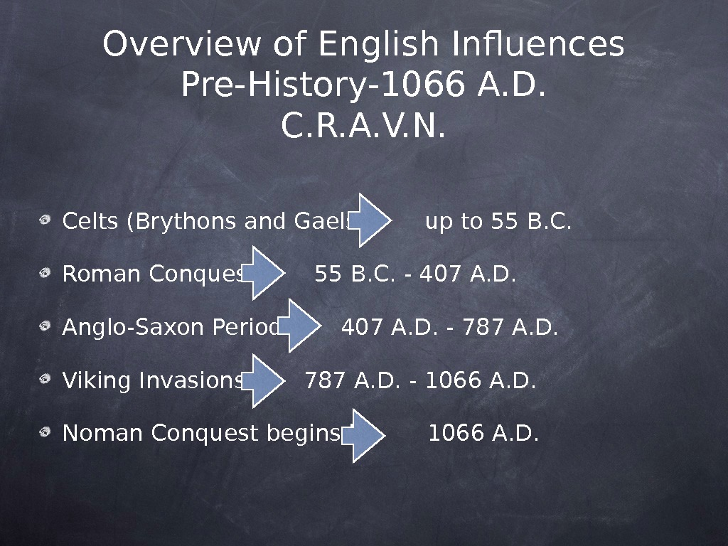 Overview of English Influences Pre-History-1066 A. D. C. R. A. V. N. Celts (Brythons and Gaels)