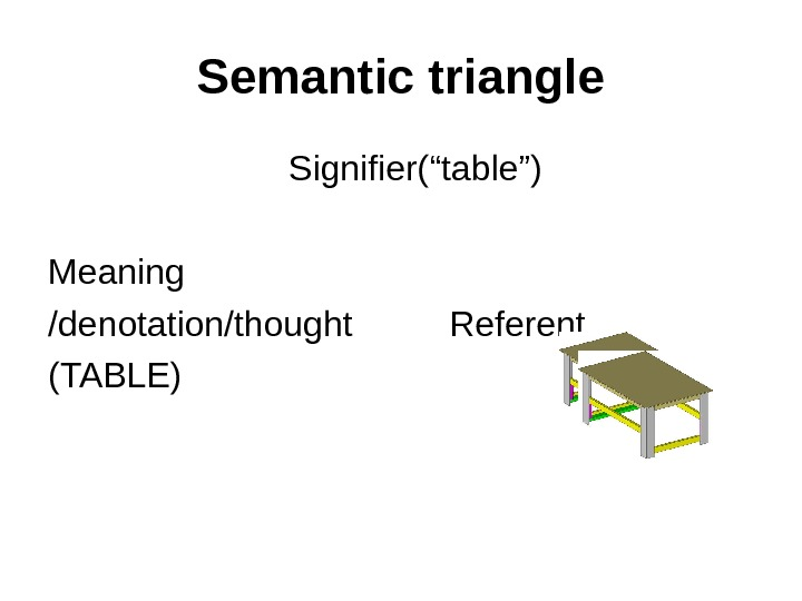 "Semantic triangle Signifier(""table"") Meaning /denotation/thought Referent (TABLE)"