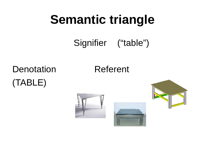 "Semantic triangle Signifier (""table"") Denotation Referent (TABLE)"