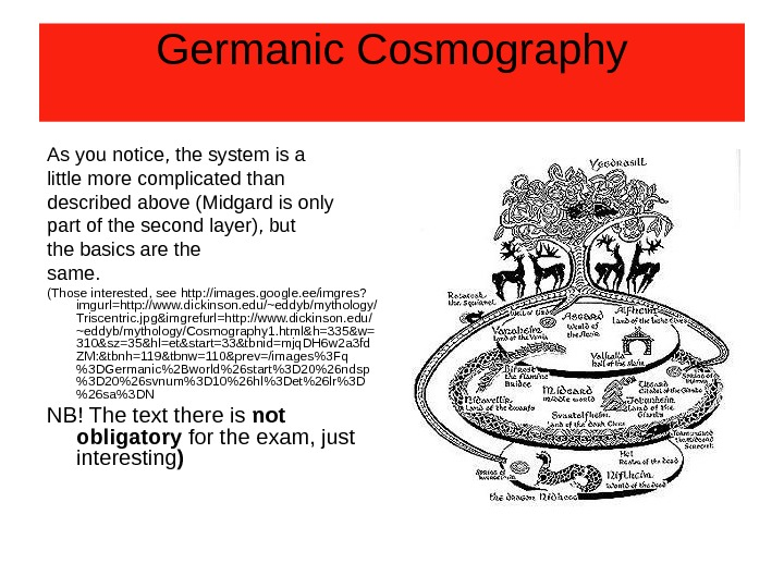 Germanic Cosmography As you notice, the system is a little more complicated than described
