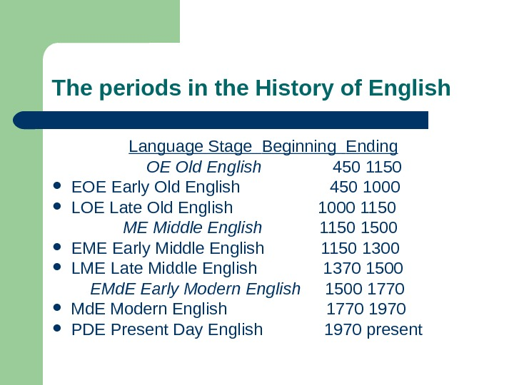 The periods in the History of English Language Stage  Beginning  Ending