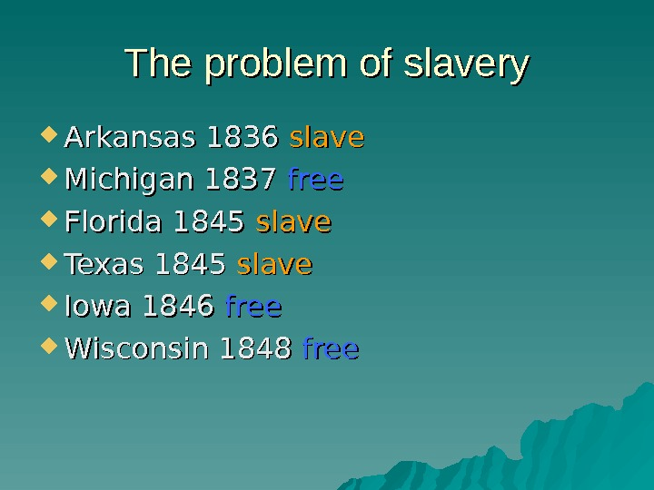 The problem of slavery Arkansas  1836  slave Michigan  1837  free