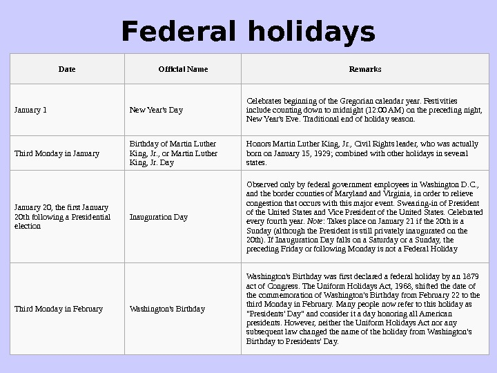 Federal holidays Date Official Name Remarks January 1 New Year's Day Celebrates beginning of