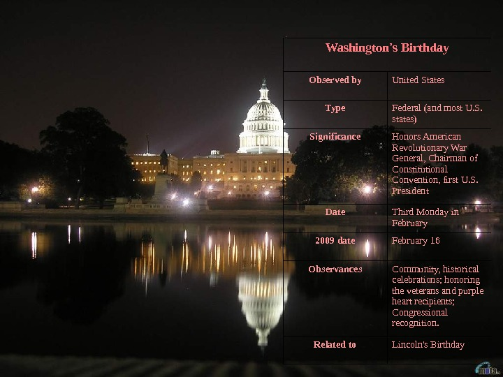 Washington's Birthday Observed by United States Type Federal (and most U. S.  states)