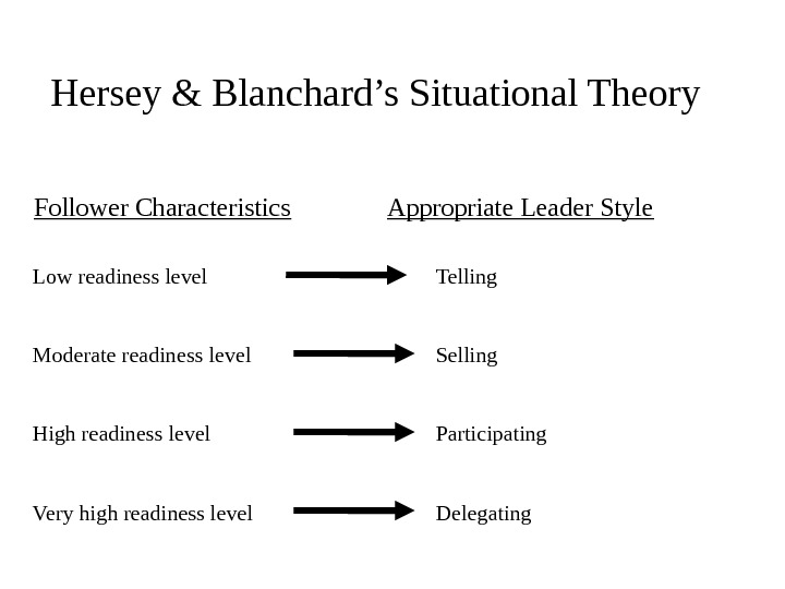 Hersey & Blanchard's Situational Theory Follower Characteristics Appropriate Leader Style Low readiness level Moderate readiness level