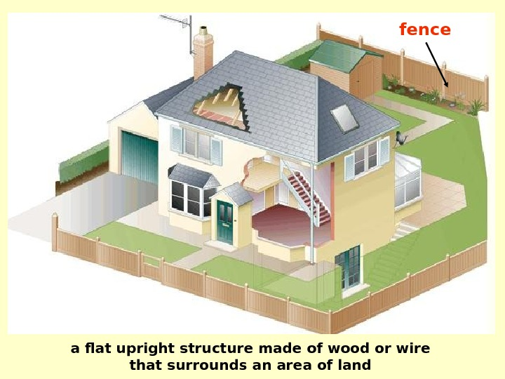 fence a flat upright structure made of wood or wire that surrounds an area