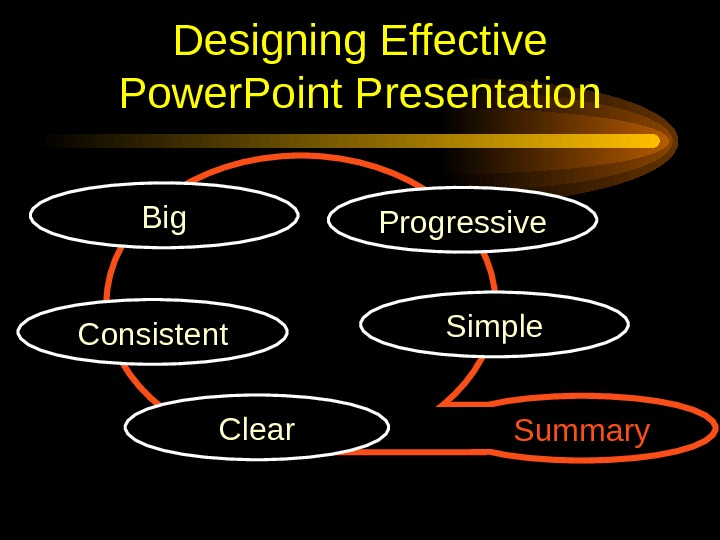 Designing Effective Power. Point Presentation Simple Consistent Clear. Big Progressive Summary